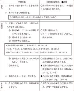 p20160128_02展開