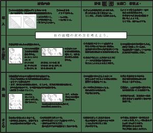 p20160328_01_tenkai