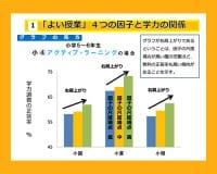 因子と学力の関係を示したグラフ