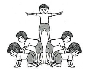 「安全な組体操」の一例:1段目と2段目が地に足を着いていて安定感があり、かつ高さも低い。