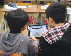 ペアを組みタブレットで主張の根拠となる資料やデータを提示