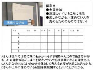 教員のワーク・ライフ・バランス4