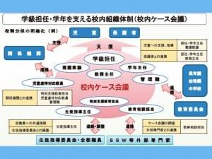 n5働き方特集5 SSW・滋賀県