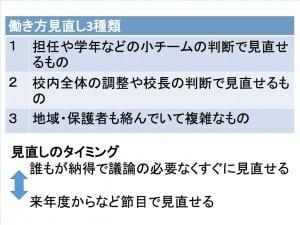 教員のワーク・ライフ・バランス5