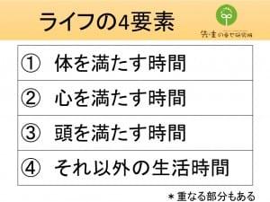 教員のワーク・ライフ・バランス10