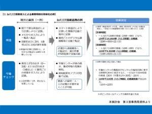 実証事業におけるIoT/IT技術導入の効果(例)
