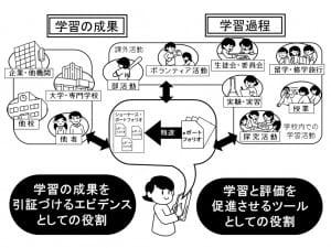 森本ポート1図
