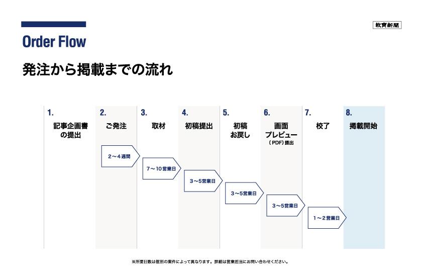 schedule20200923