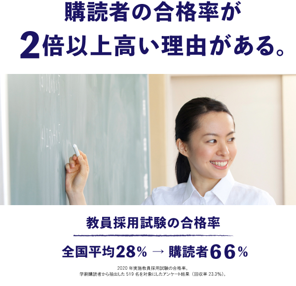 gakuwariLp2021_firstview002