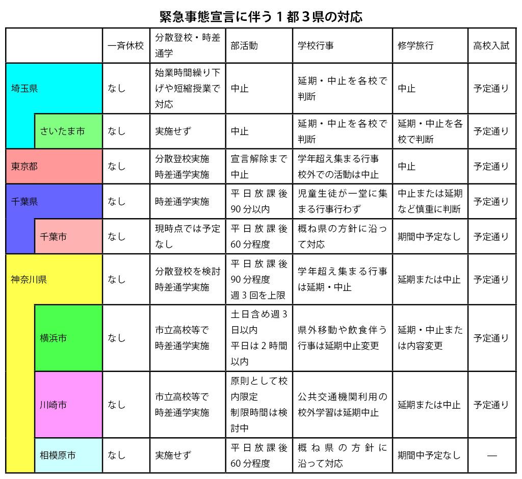 を またぐ 東京 県境 移動 都内の電車、乗客3人に1人は隣接の県境をまたいでいた~コロナ禍前の鉄道データを振り返る(梅原淳)